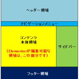 ElementorとWordPressの編集領域の違い